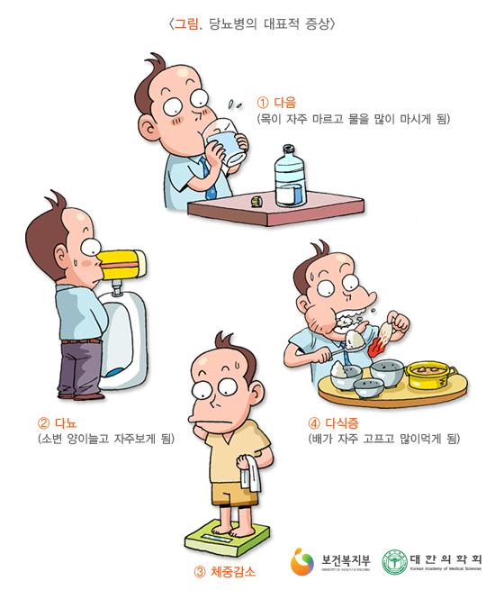 당뇨병의대표적증상