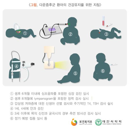 다운증후군환아의건강유지를위한지침