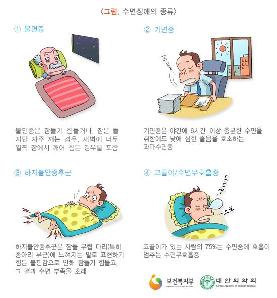 수면장애의종류