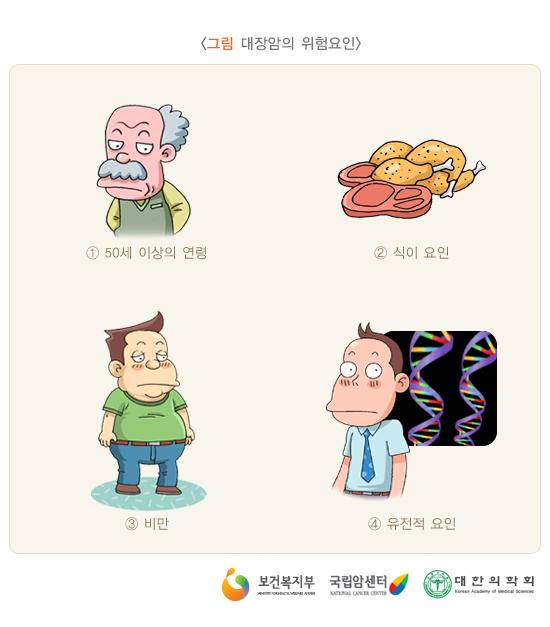 대장암의위험요인