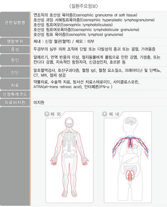 기무라씨병_질환주요정보