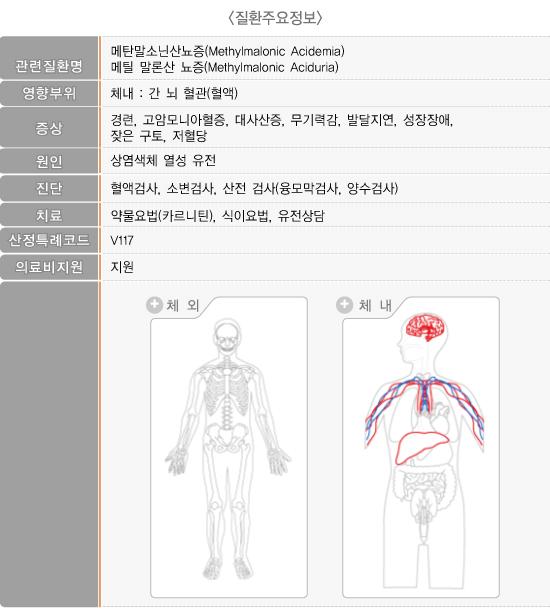 메틸말론산혈증_질환주요정보
